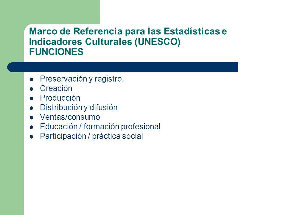 Marco de Referencia para las Estadísticas e Indicadores Culturales (UNESCO) FUNCIONES Preservación y registro.
