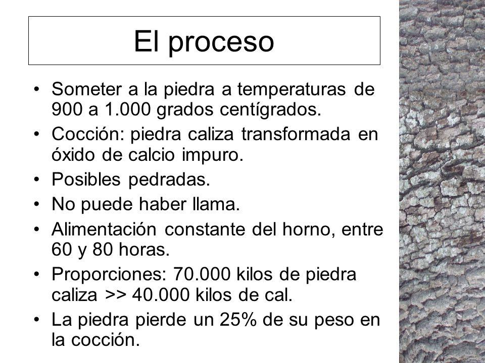 El proceso Someter a la piedra a temperaturas de 900 a 1.000 grados centígrados.