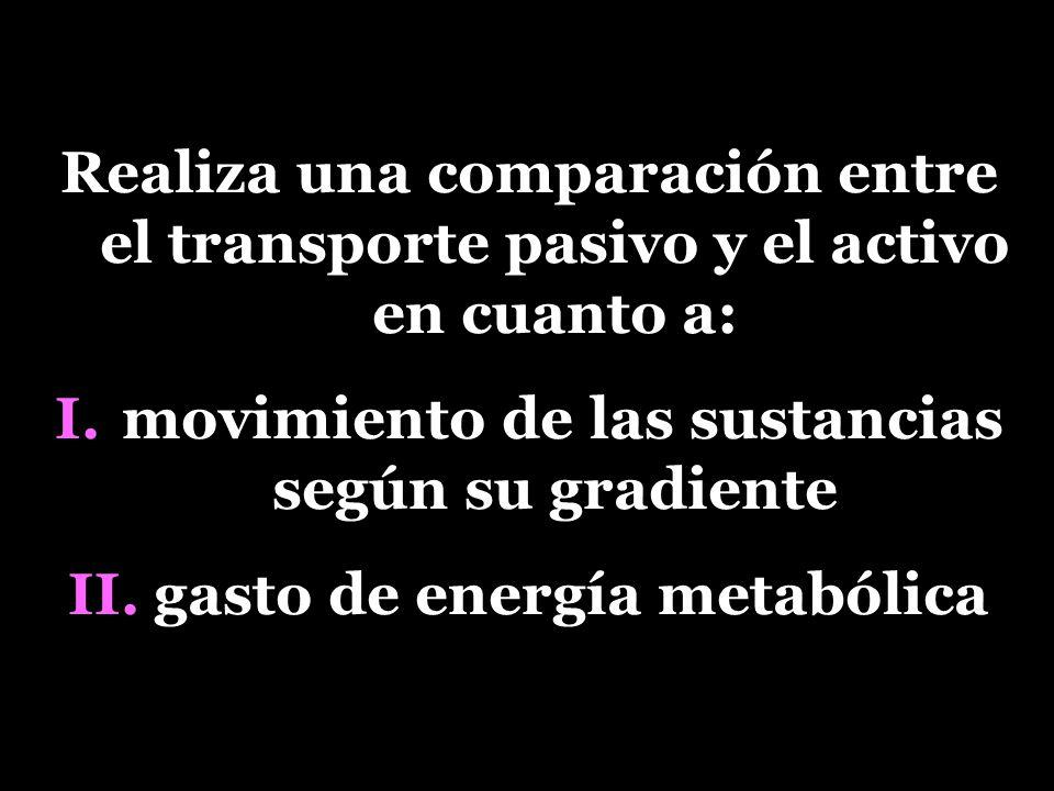 Realiza una comparación entre el transporte pasivo y el activo en cuanto a: I.