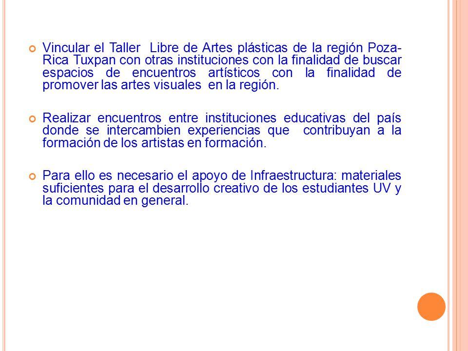 Vincular el Taller Libre de Artes plásticas de la región Poza- Rica Tuxpan con otras instituciones con la finalidad de buscar espacios de encuentros artísticos con la finalidad de promover las artes visuales en la región.