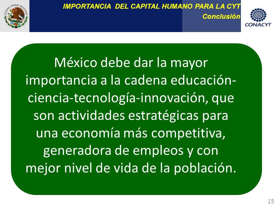 15 México debe dar la mayor importancia a la cadena educación- ciencia-tecnología-innovación, que son actividades estratégicas para una economía más competitiva, generadora de empleos y con mejor nivel de vida de la población.