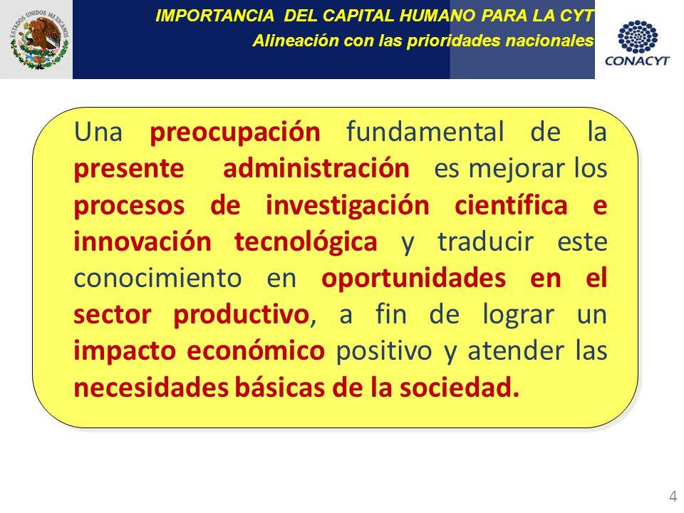 4 Una preocupación fundamental de la presente administración es mejorar los procesos de investigación científica e innovación tecnológica y traducir este conocimiento en oportunidades en el sector productivo, a fin de lograr un impacto económico positivo y atender las necesidades básicas de la sociedad.