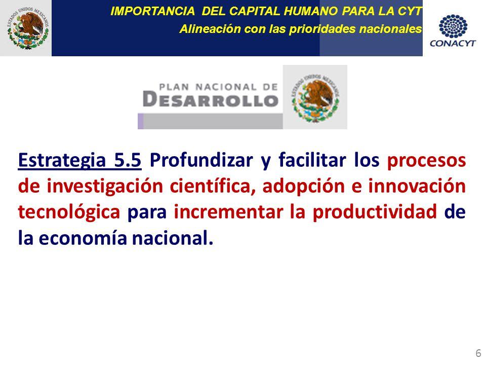 Estrategia 5.5 Profundizar y facilitar los procesos de investigación científica, adopción e innovación tecnológica para incrementar la productividad de la economía nacional.