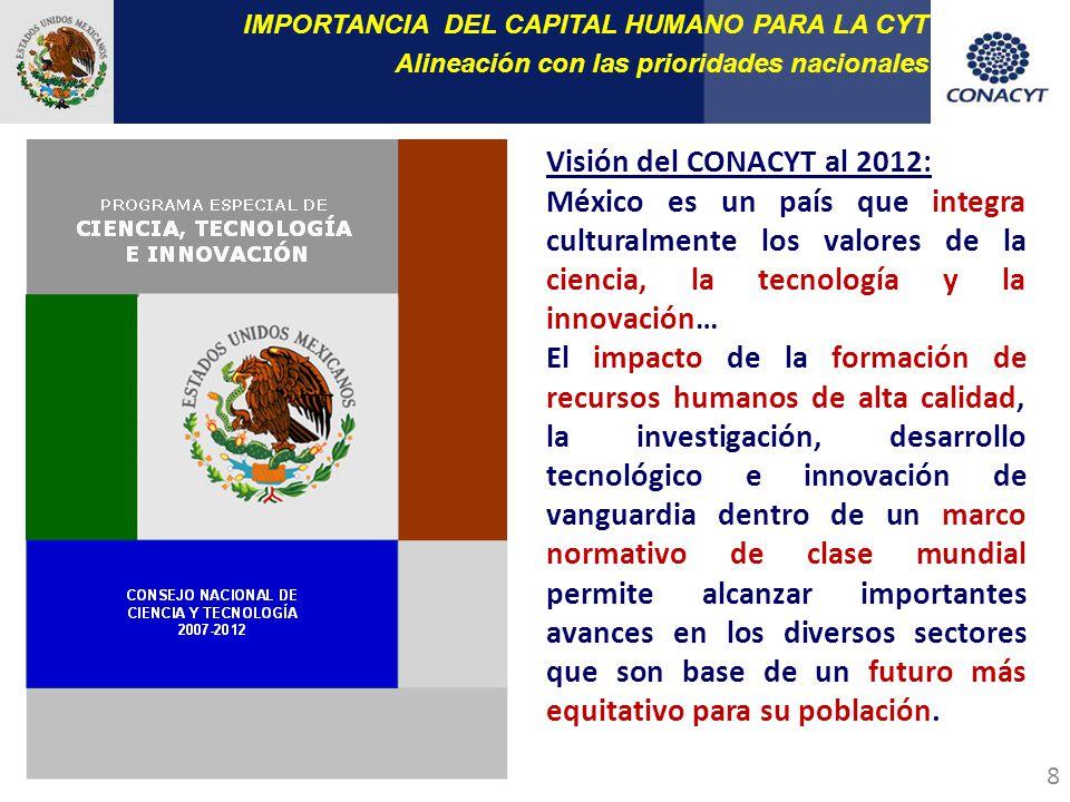 Visión del CONACYT al 2012: México es un país que integra culturalmente los valores de la ciencia, la tecnología y la innovación… El impacto de la formación de recursos humanos de alta calidad, la investigación, desarrollo tecnológico e innovación de vanguardia dentro de un marco normativo de clase mundial permite alcanzar importantes avances en los diversos sectores que son base de un futuro más equitativo para su población.
