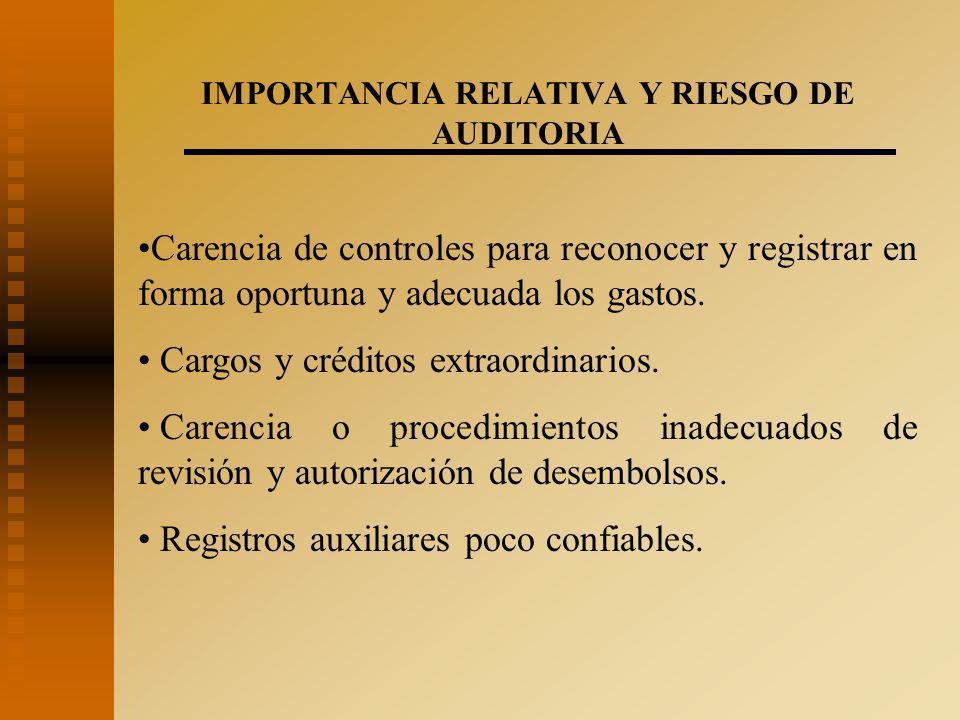 IMPORTANCIA RELATIVA Y RIESGO DE AUDITORIA Carencia de controles para reconocer y registrar en forma oportuna y adecuada los gastos.