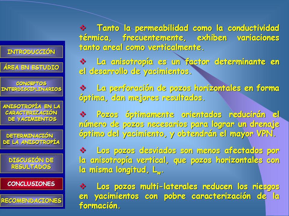 CASO B INTRODUCCIÓN ÁREA EN ESTUDIO CONCEPTOSINTERDISCIPLINARIOS ANISOTROPÍA EN LA CARACTERIZACIÓN DE YACIMIENTOS DE YACIMIENTOS DETERMINACIÓN DE LA ANISOTROPÍA CONCLUSIONES RECOMENDACIONES DISCUSIÓN DE RESULTADOS Luis Castillo