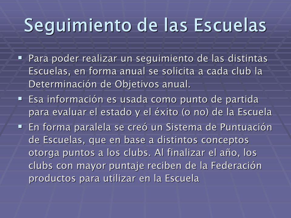 Seguimiento de las Escuelas  Para poder realizar un seguimiento de las distintas Escuelas, en forma anual se solicita a cada club la Determinación de Objetivos anual.