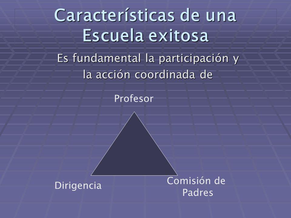 Características de una Escuela exitosa Es fundamental la participación y la acción coordinada de Dirigencia Comisión de Padres Profesor