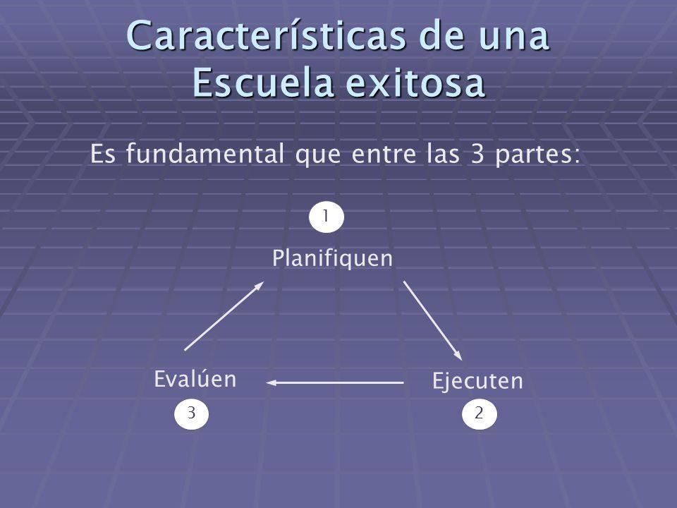 Características de una Escuela exitosa Es fundamental que entre las 3 partes: Evalúen Planifiquen Ejecuten 1 23