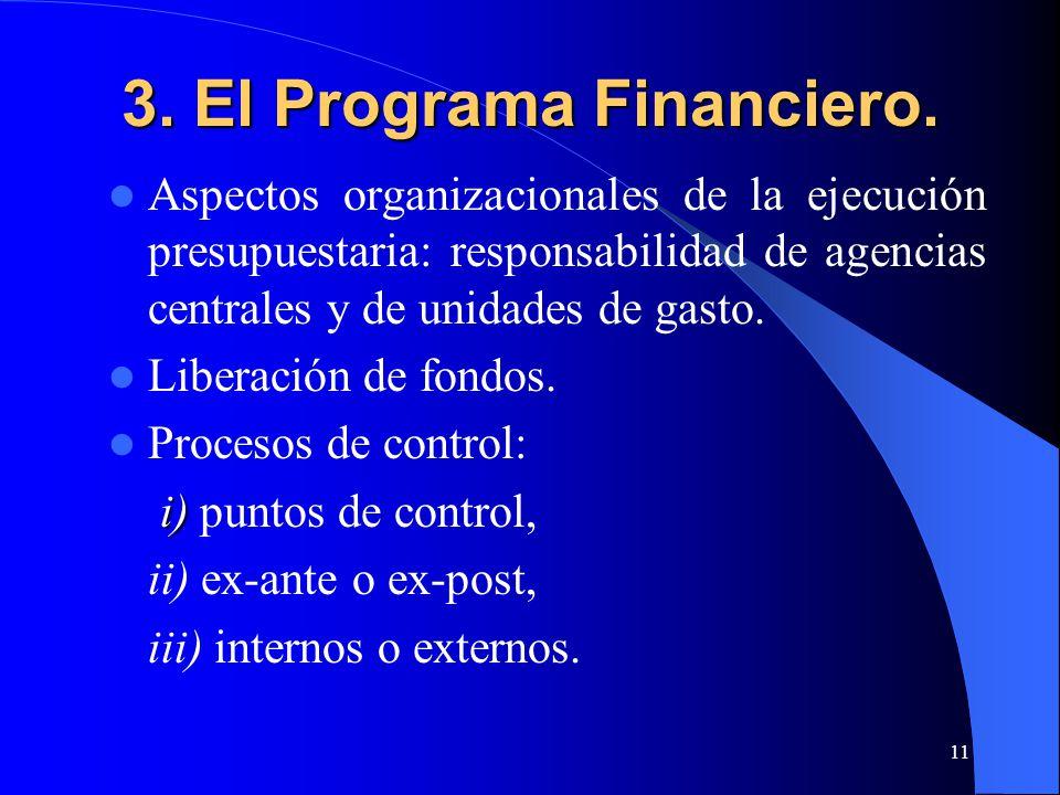 11 3. El Programa Financiero.