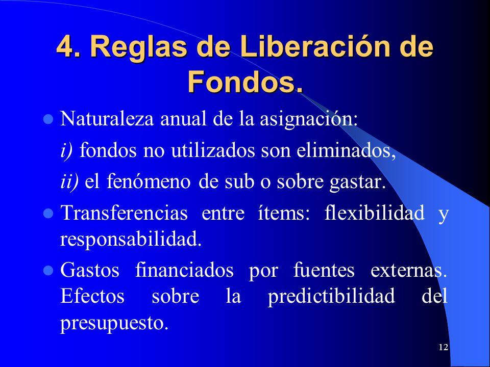 12 4. Reglas de Liberación de Fondos.