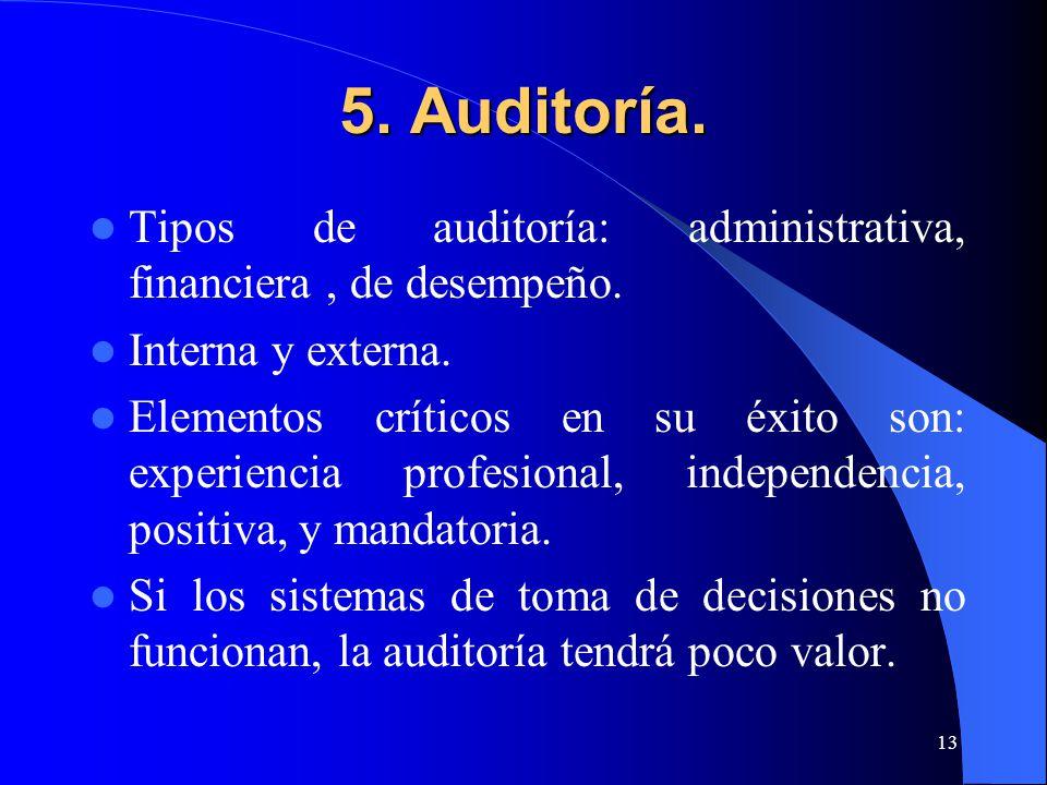 13 5. Auditoría. Tipos de auditoría: administrativa, financiera, de desempeño.