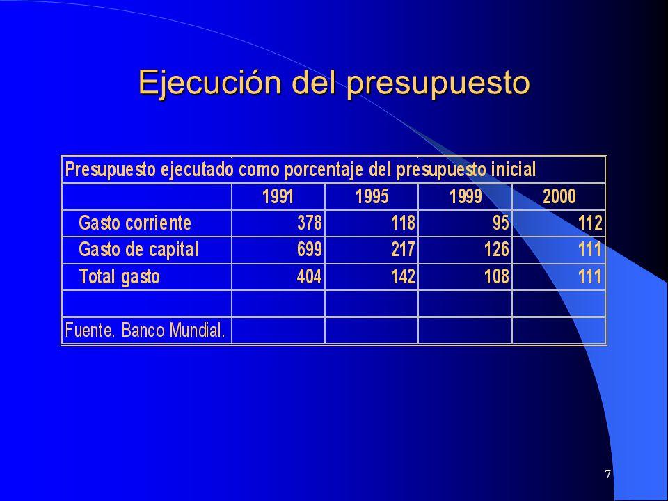 7 Ejecución del presupuesto