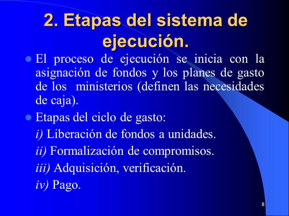 8 2. Etapas del sistema de ejecución.