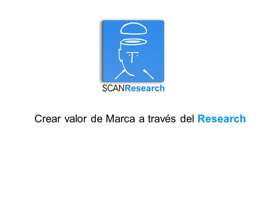 Crear valor de Marca a través del Research