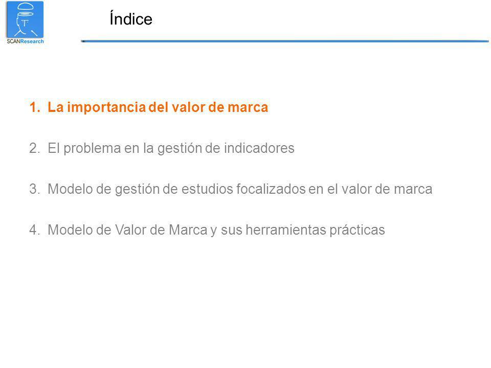 Índice 1.La importancia del valor de marca 2.El problema en la gestión de indicadores 3.Modelo de gestión de estudios focalizados en el valor de marca 4.Modelo de Valor de Marca y sus herramientas prácticas