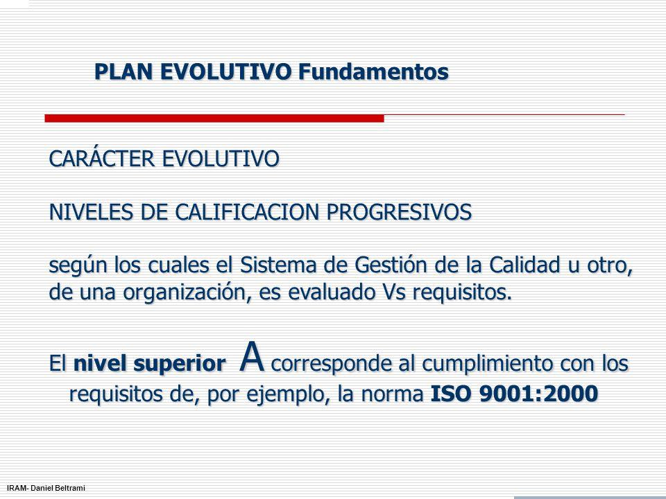 Fundamentos Nivel C Nivel B Nivel A ISO 9001:2000 Nivel A ISO 9001:2000 Nivel D Básico Básico Tiempo Exigencia IRAM Plan Evolutivo