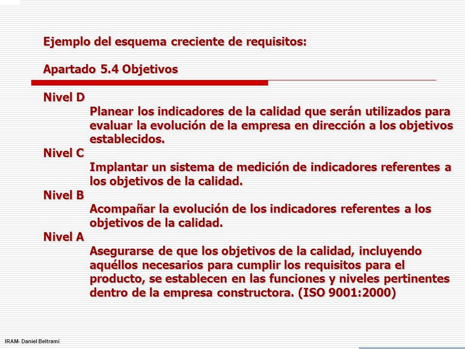 IRAM- Daniel Beltrami CARÁCTER EVOLUTIVO NIVELES DE CALIFICACION PROGRESIVOS según los cuales el Sistema de Gestión de la Calidad u otro, de una organización, es evaluado Vs requisitos.