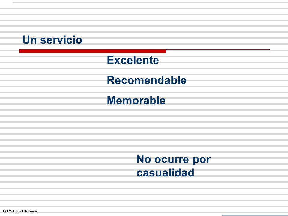 Nivel C Nivel B Nivel A ISO 9001:2000 Nivel A ISO 9001:2000 Nivel D Básico Básico Exigencia IRAM Plan Evolutivo Distinción 6/8 meses CertificaciónInternacional IRAM ISO 9001 6/8 meses