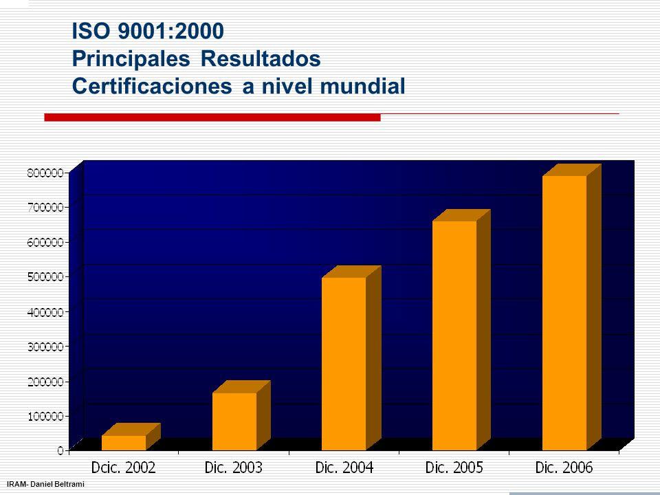 IRAM- Daniel Beltrami ISO 9001: 1.000.000 de certificados Importante:  La certificación no es un requisito de la norma  El SGC puede ser implementado sin optar por certificarlo  ISO 9001 es implementada para obtener diversos benefícios para las organizaciones y sus clientes.