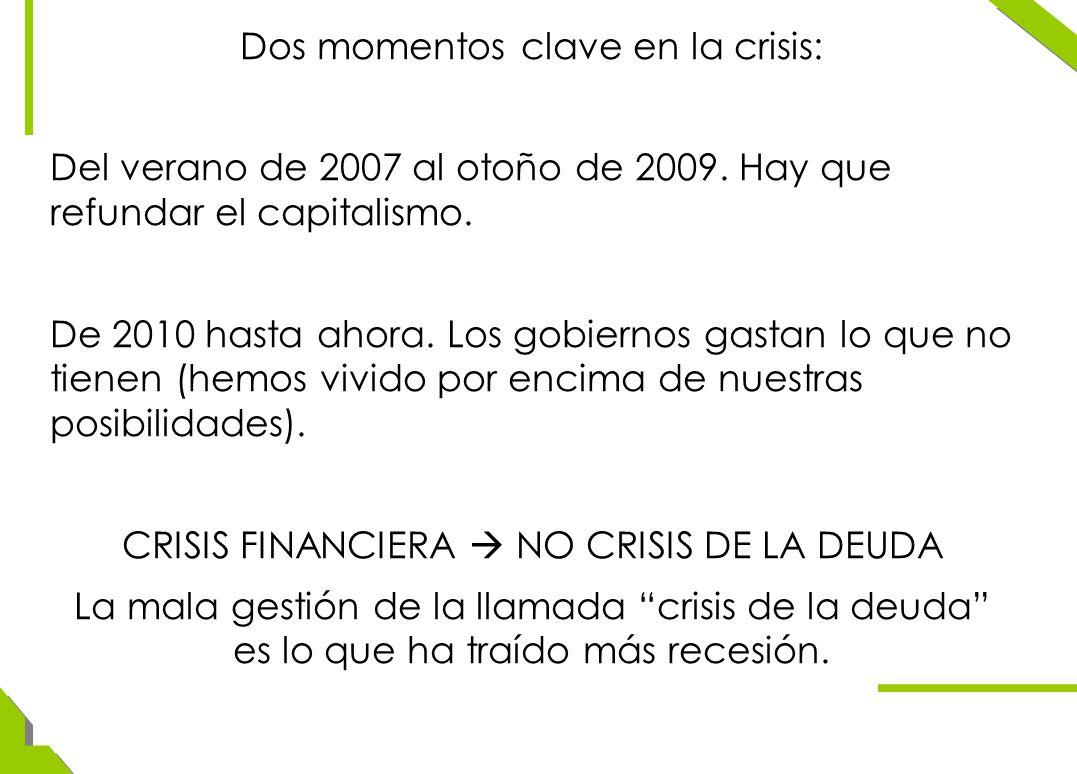 Dos momentos clave en la crisis: Del verano de 2007 al otoño de 2009.