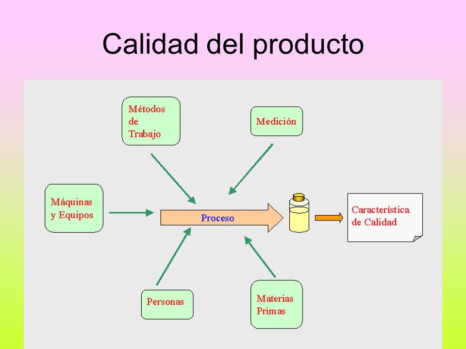 Calidad del producto