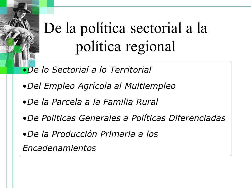 De lo Sectorial a lo Territorial Del Empleo Agrícola al Multiempleo De la Parcela a la Familia Rural De Politicas Generales a Políticas Diferenciadas De la Producción Primaria a los Encadenamientos De la política sectorial a la política regional