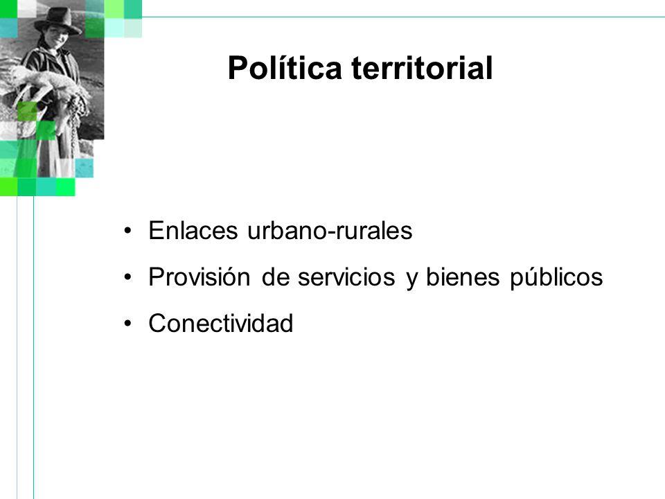 Política territorial Enlaces urbano-rurales Provisión de servicios y bienes públicos Conectividad