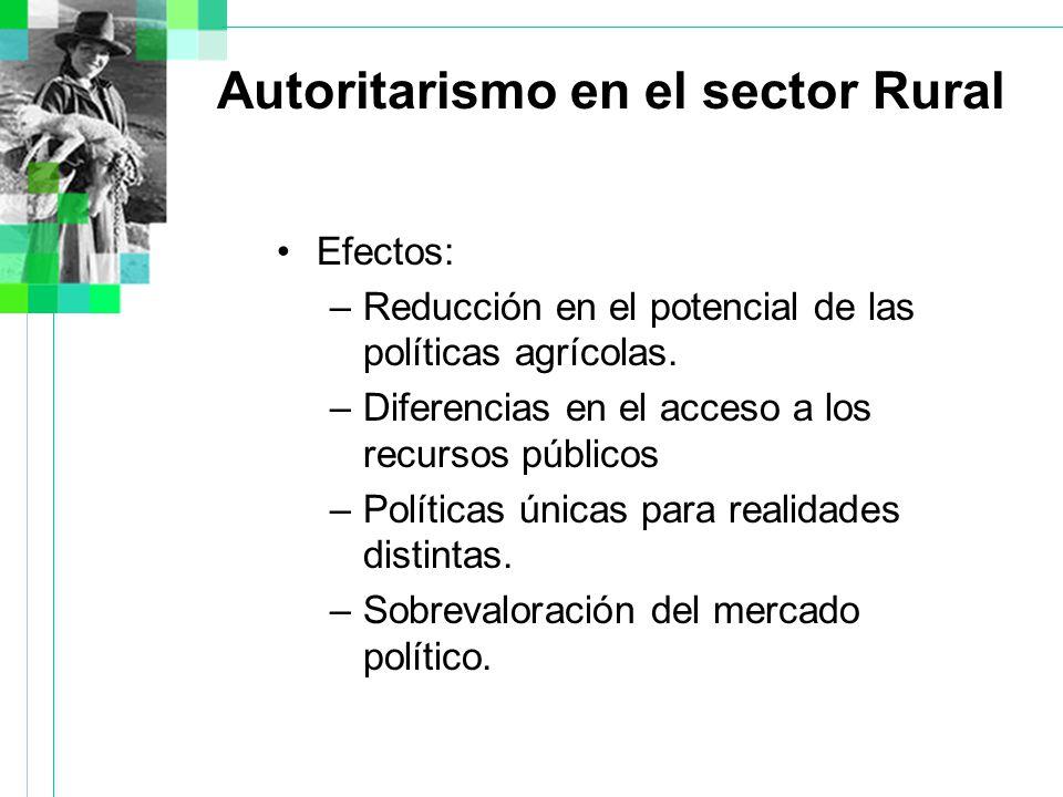 Autoritarismo en el sector Rural Efectos: –Reducción en el potencial de las políticas agrícolas.
