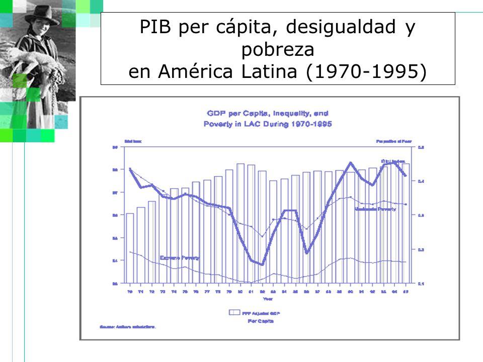 PIB per cápita, desigualdad y pobreza en América Latina (1970-1995)