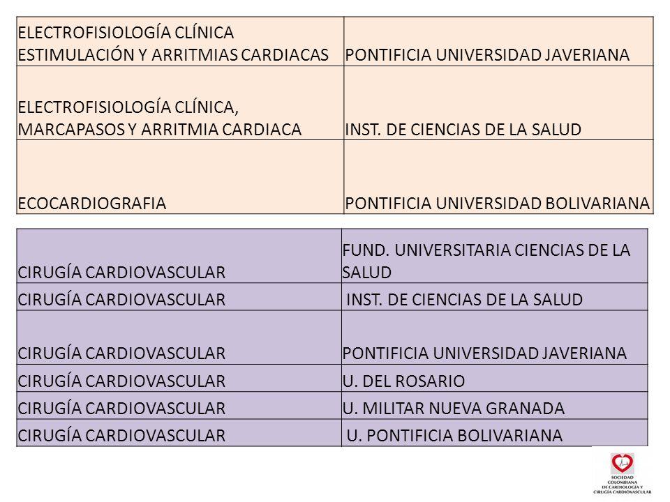 ELECTROFISIOLOGÍA CLÍNICA ESTIMULACIÓN Y ARRITMIAS CARDIACASPONTIFICIA UNIVERSIDAD JAVERIANA ELECTROFISIOLOGÍA CLÍNICA, MARCAPASOS Y ARRITMIA CARDIACAINST.