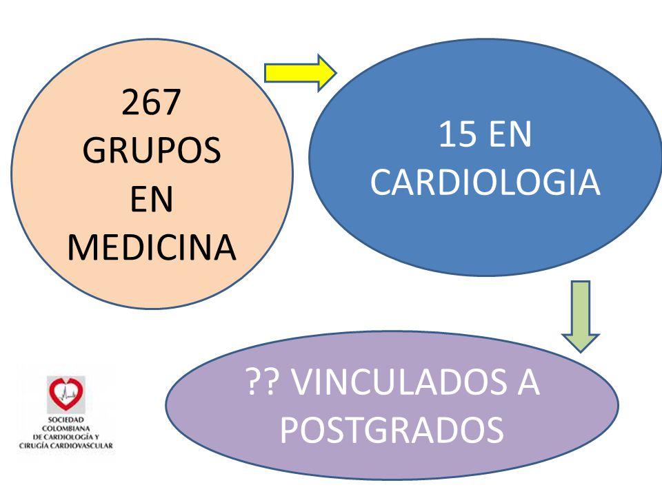 267 GRUPOS EN MEDICINA 15 EN CARDIOLOGIA VINCULADOS A POSTGRADOS