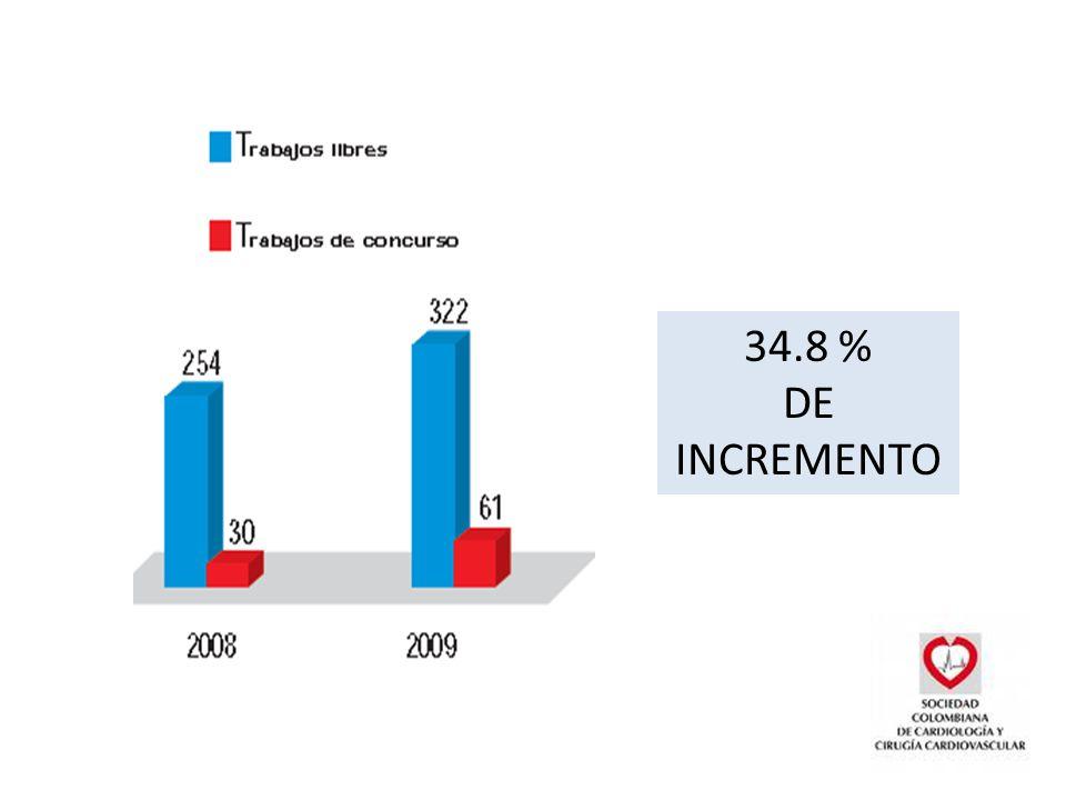 34.8 % DE INCREMENTO