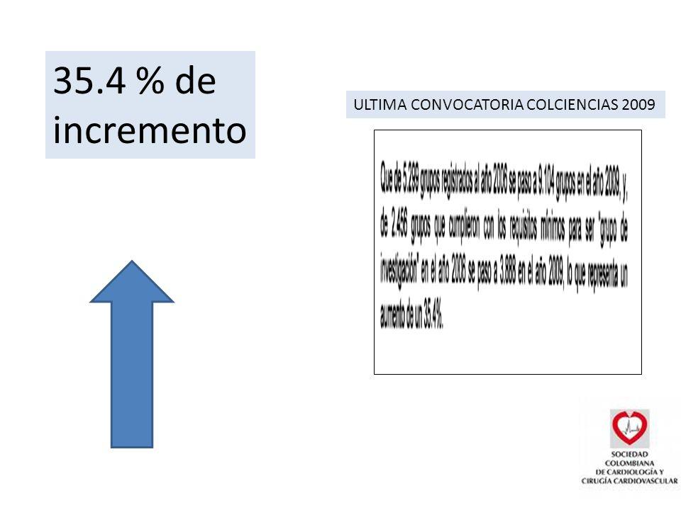 35.4 % de incremento ULTIMA CONVOCATORIA COLCIENCIAS 2009