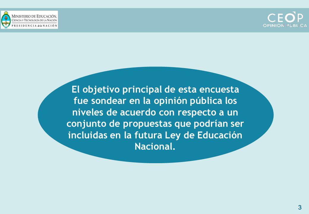 3 El objetivo principal de esta encuesta fue sondear en la opinión pública los niveles de acuerdo con respecto a un conjunto de propuestas que podrían ser incluidas en la futura Ley de Educación Nacional.