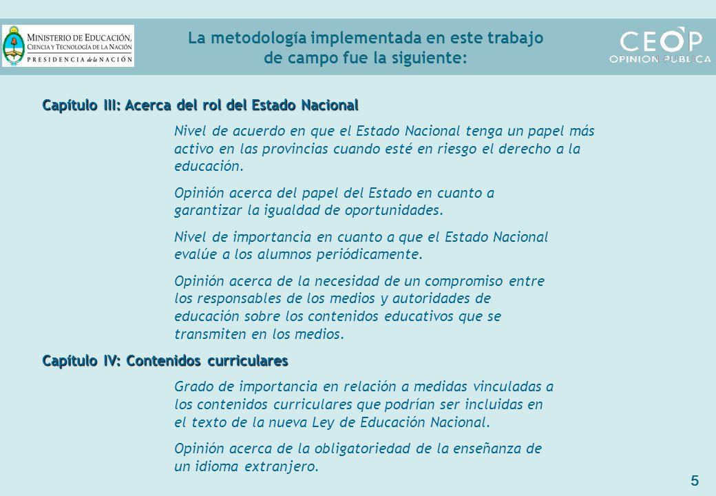 5 La metodología implementada en este trabajo de campo fue la siguiente: Capítulo III: Acerca del rol del Estado Nacional Nivel de acuerdo en que el Estado Nacional tenga un papel más activo en las provincias cuando esté en riesgo el derecho a la educación.