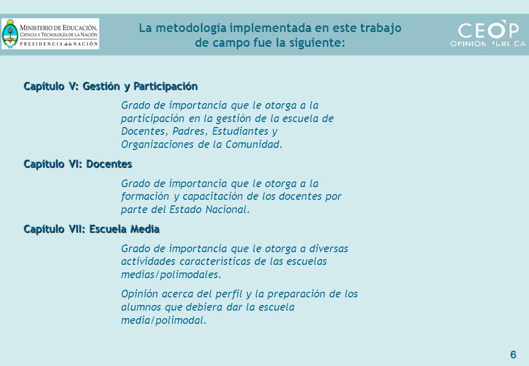 6 La metodología implementada en este trabajo de campo fue la siguiente: Capítulo V: Gestión y Participación Grado de importancia que le otorga a la participación en la gestión de la escuela de Docentes, Padres, Estudiantes y Organizaciones de la Comunidad.