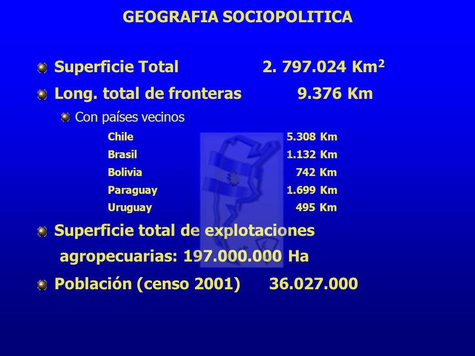 GEOGRAFIA SOCIOPOLITICA Superficie Total 2. 797.024 Km 2 Long.