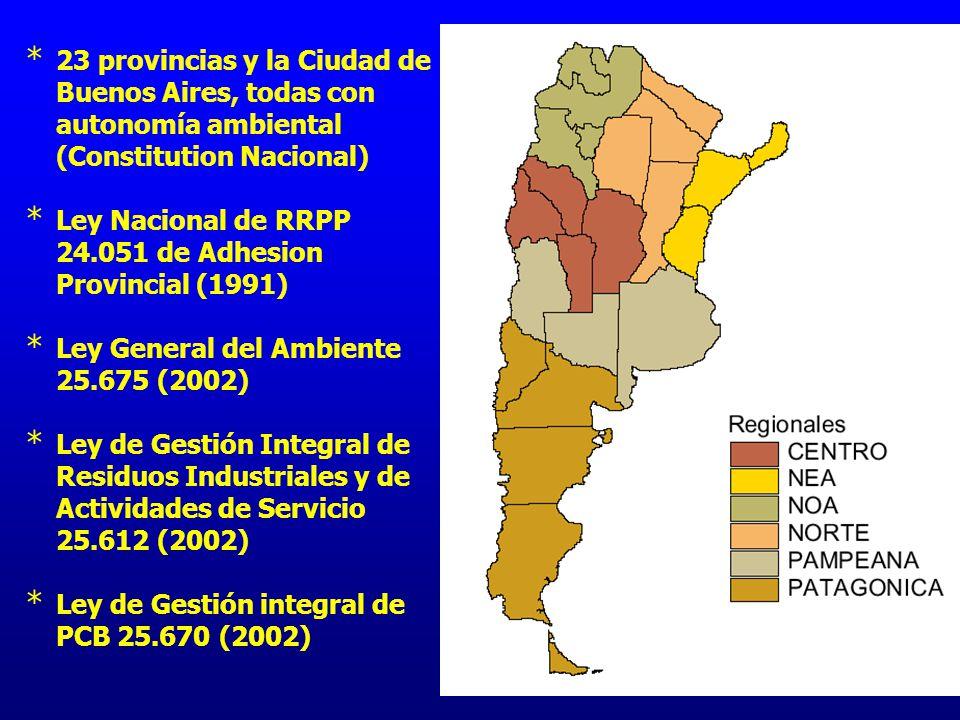 * 23 provincias y la Ciudad de Buenos Aires, todas con autonomía ambiental (Constitution Nacional) * Ley Nacional de RRPP 24.051 de Adhesion Provincial (1991) * Ley General del Ambiente 25.675 (2002) * Ley de Gestión Integral de Residuos Industriales y de Actividades de Servicio 25.612 (2002) * Ley de Gestión integral de PCB 25.670 (2002)