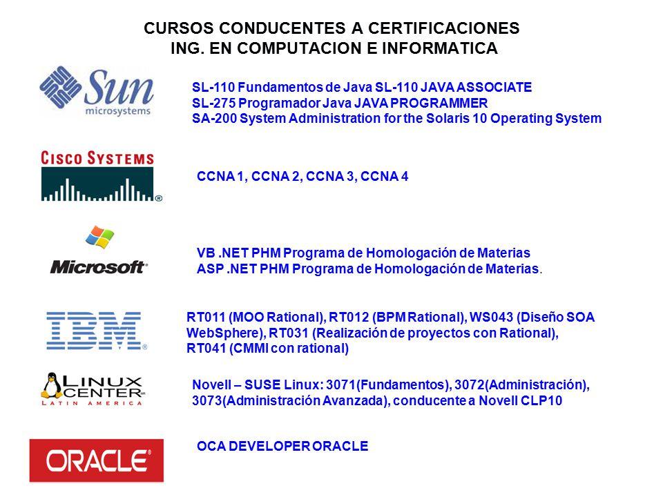 CURSOS CONDUCENTES A CERTIFICACIONES ING.