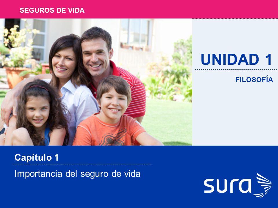 UNIDAD 1 SEGUROS DE VIDA Capítulo 1 FILOSOFÍA Importancia del seguro de vida