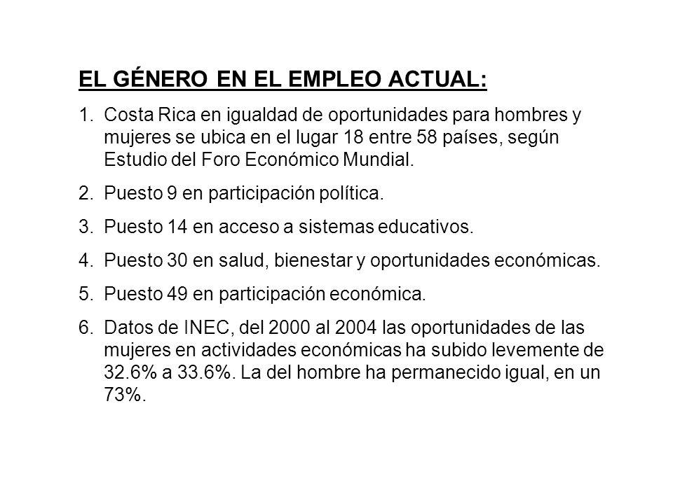 EL GÉNERO EN EL EMPLEO ACTUAL: 1.Costa Rica en igualdad de oportunidades para hombres y mujeres se ubica en el lugar 18 entre 58 países, según Estudio del Foro Económico Mundial.