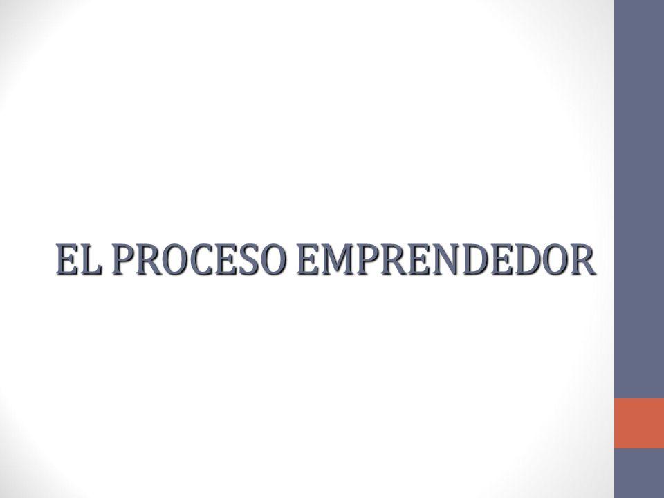 EL PROCESO EMPRENDEDOR