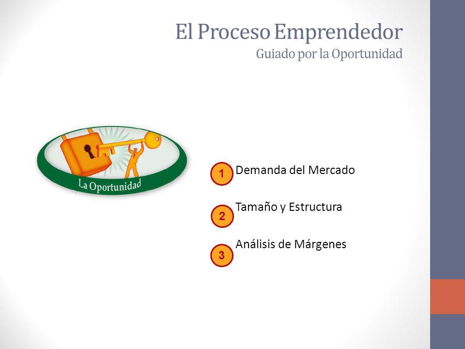 El Proceso Emprendedor Guiado por la Oportunidad Demanda del Mercado Tamaño y Estructura Análisis de Márgenes 3 1 2