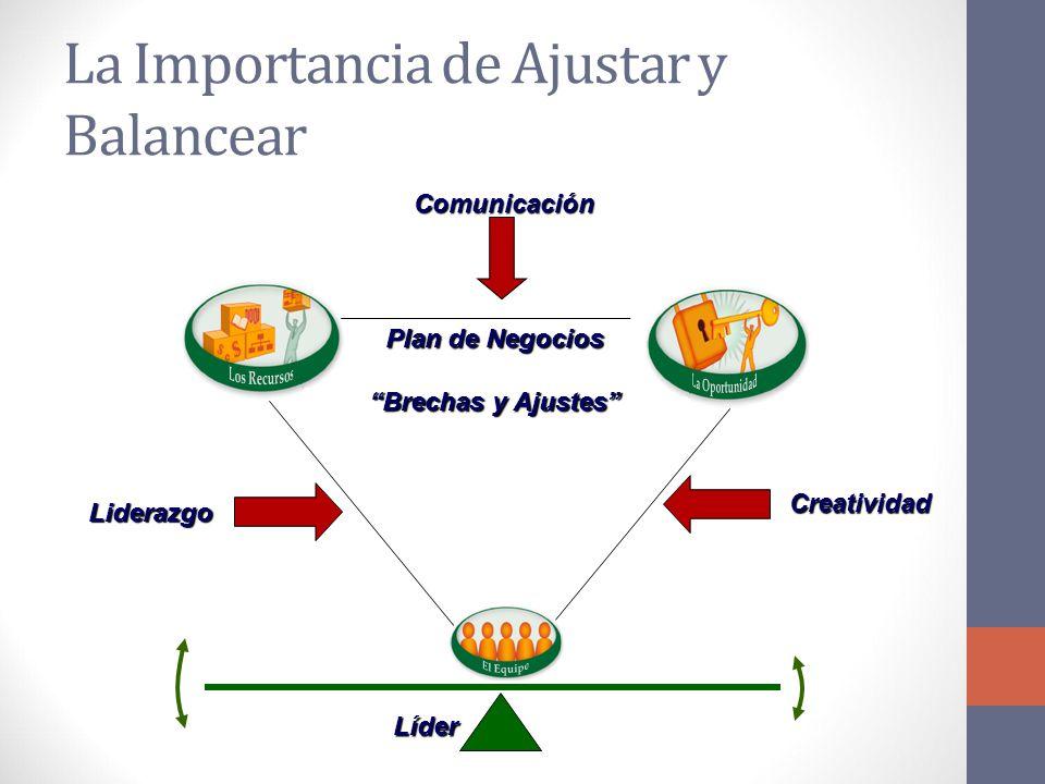 Plan de Negocios Brechas y Ajustes Comunicación Creatividad Líder Liderazgo La Importancia de Ajustar y Balancear