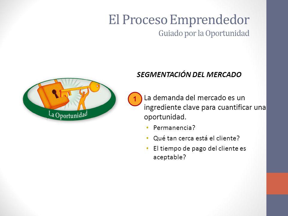 El Proceso Emprendedor Guiado por la Oportunidad SEGMENTACIÓN DEL MERCADO La demanda del mercado es un ingrediente clave para cuantificar una oportunidad.