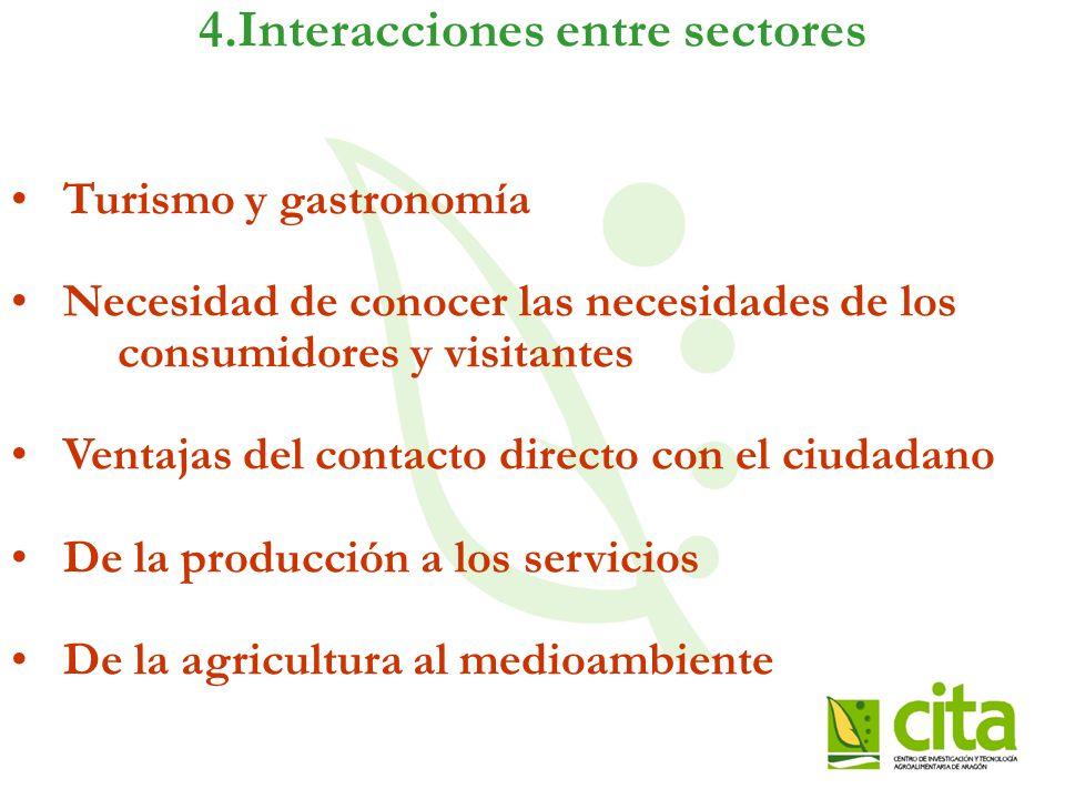 4.Interacciones entre sectores Turismo y gastronomía Necesidad de conocer las necesidades de los consumidores y visitantes Ventajas del contacto directo con el ciudadano De la producción a los servicios De la agricultura al medioambiente