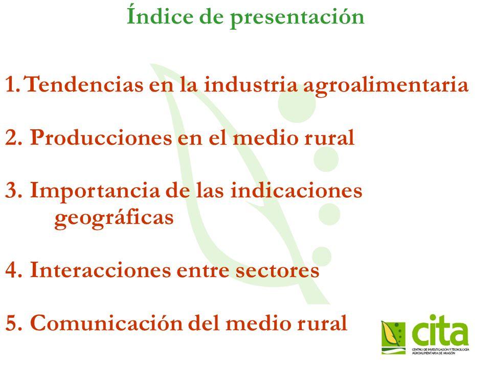 Índice de presentación 1.Tendencias en la industria agroalimentaria 2.