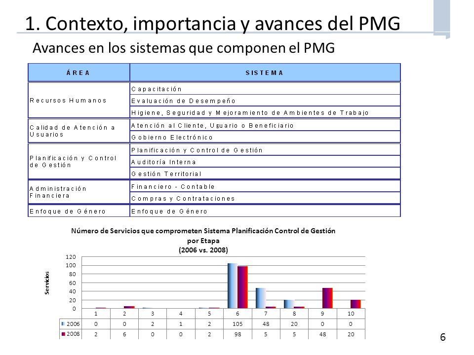 6 1. Contexto, importancia y avances del PMG Avances en los sistemas que componen el PMG s