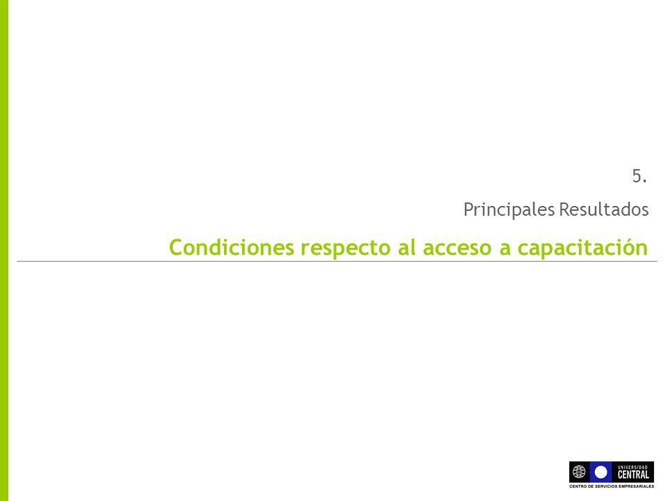 5. Principales Resultados Condiciones respecto al acceso a capacitación